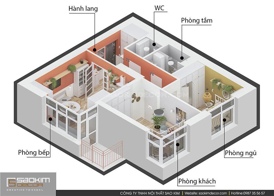 Mặt bằng thiết kế căn hộ FLC Garden City